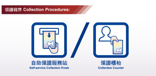 New Smart Identity Card - What are the procedures for